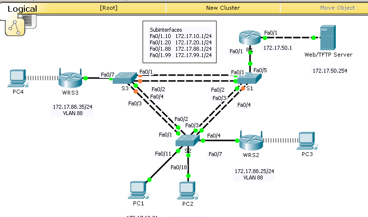 Tutorial: Packet Tracer Activity 7.6.1 - Packet Tracer Skills Integration Challenge Der Pade image 1