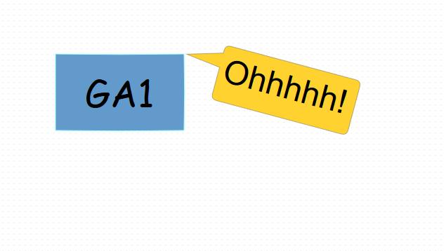 GA1 Lernthemen und Lösungen - Fachinformatiker für Anwendungsentwicklung