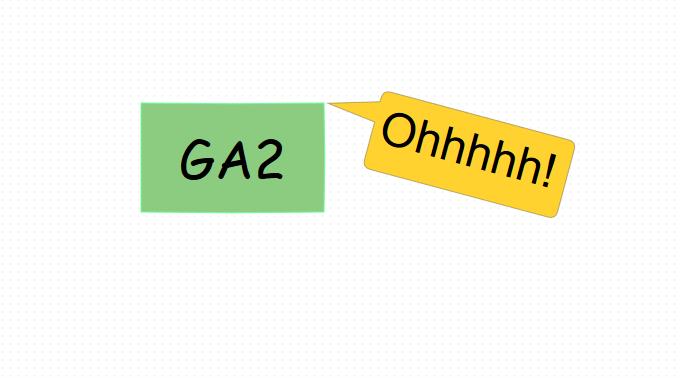 GA2 Lernthemen und Lösungen - Fachinformatiker für Anwendungsentwicklung