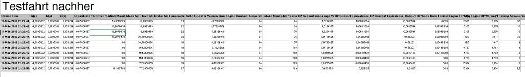 OBD Messergebnis Tabelle Testfahrt nachher