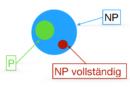 Komplexitätsklassen – P, NP und NP vollständig