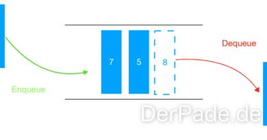 Sequentielle Datentypen Queue