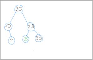 24 mit 25 ersetzen in einem binaeren Suchbaum
